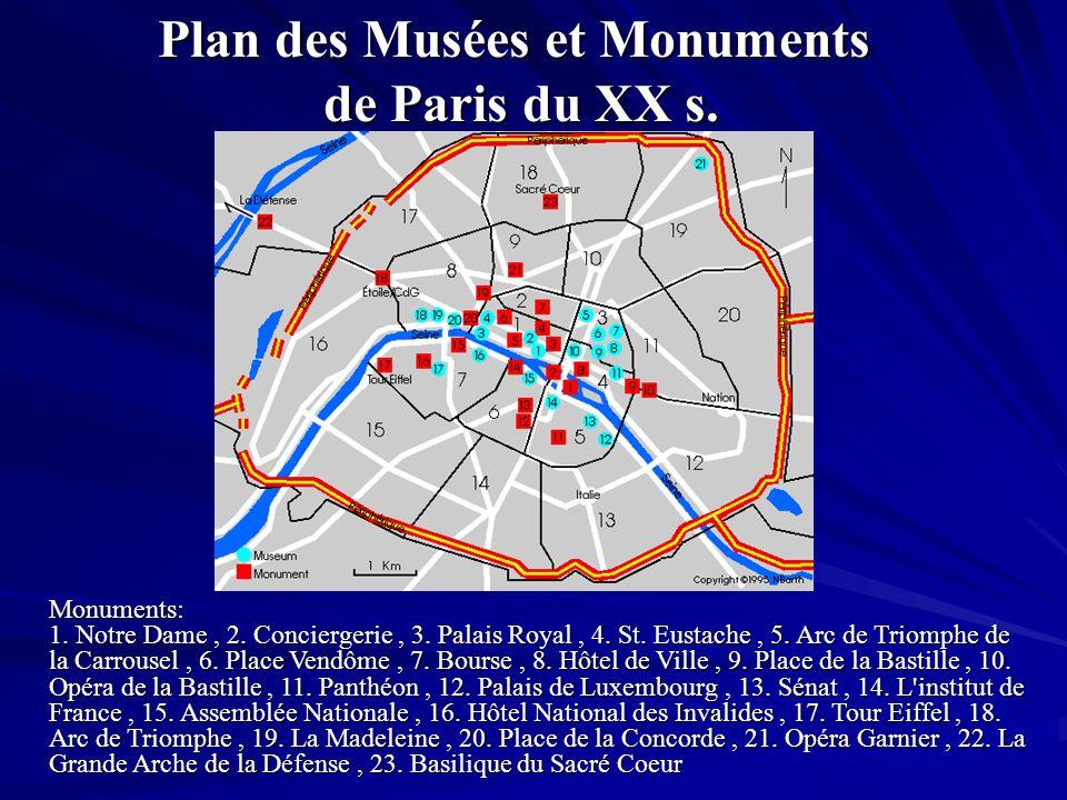 Plan des Musées et Monuments