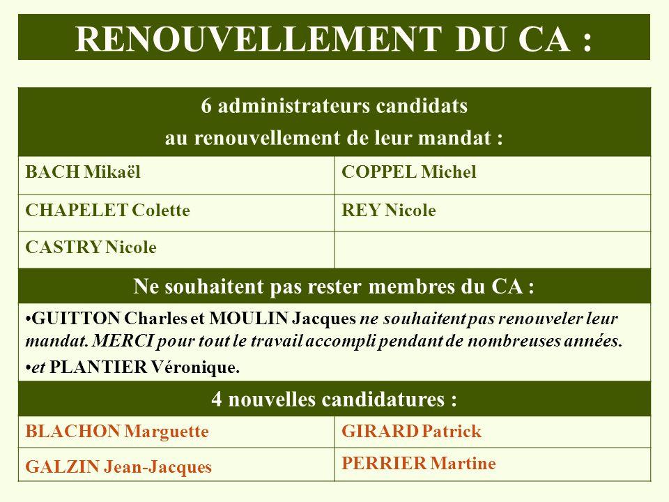 RENOUVELLEMENT DU CA : 6 administrateurs candidats