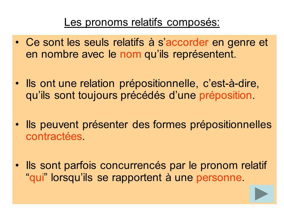 Les pronoms relatifs composés: