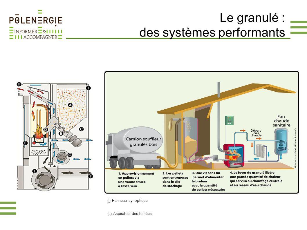 Le granulé : des systèmes performants