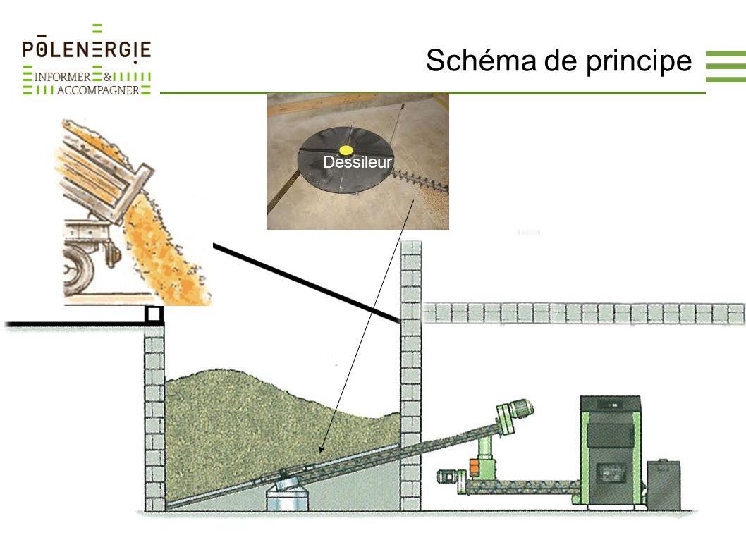 Schéma de principe Dessileur
