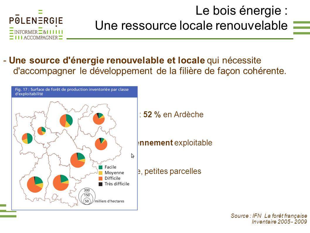 Le bois énergie : Une ressource locale renouvelable