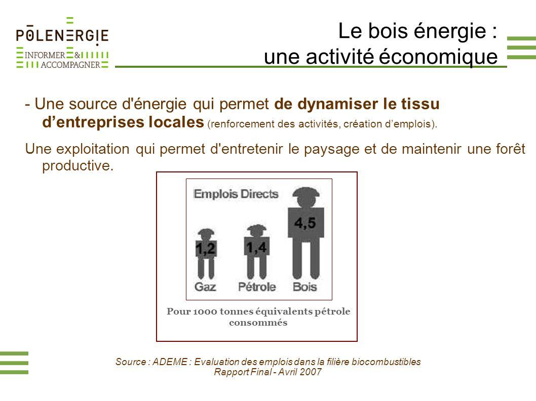 Le bois énergie : une activité économique