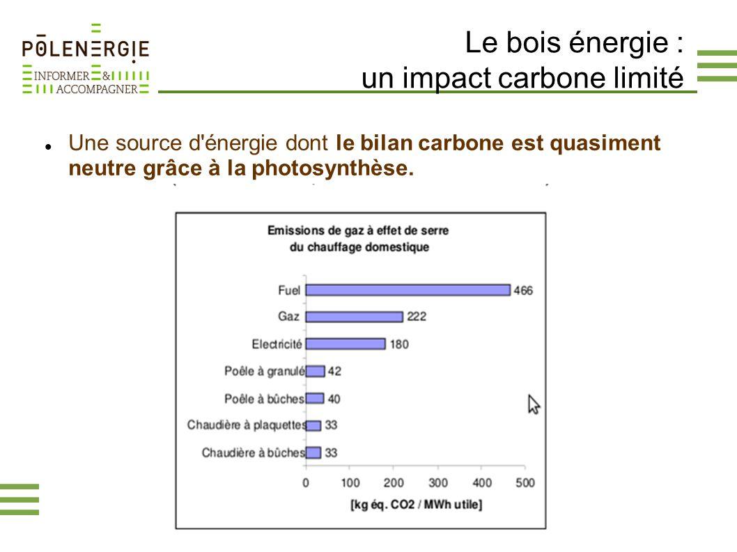 Le bois énergie : un impact carbone limité