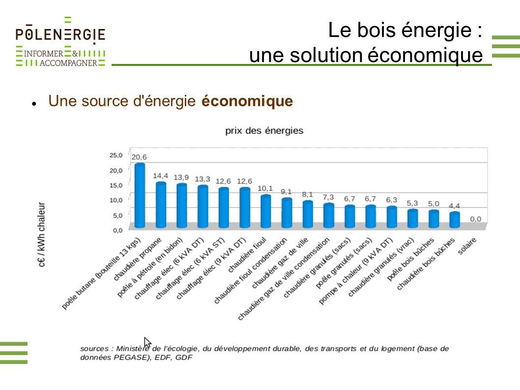 Le bois énergie : une solution économique