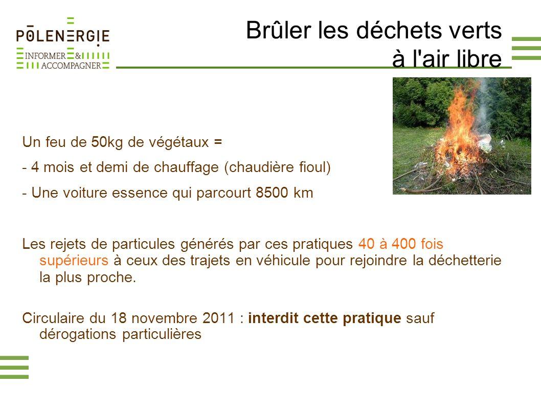 Brûler les déchets verts à l air libre