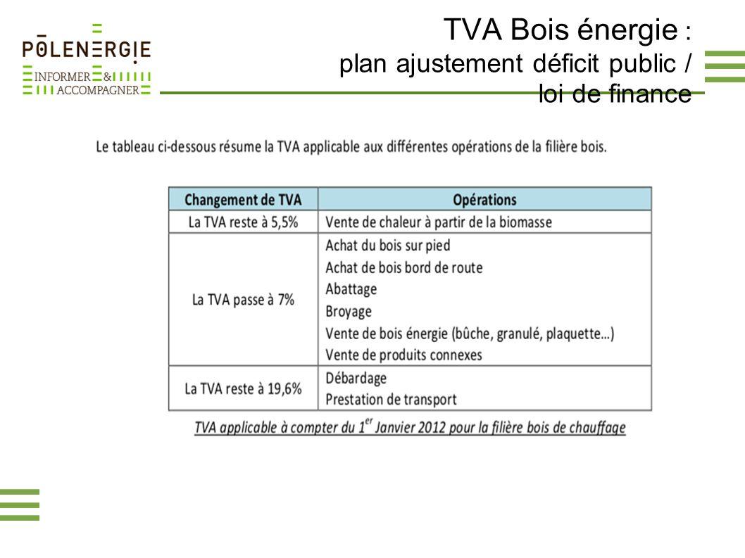 TVA Bois énergie : plan ajustement déficit public / loi de finance