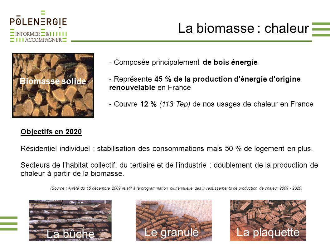La biomasse : chaleur La bûche Le granulé La plaquette Biomasse solide