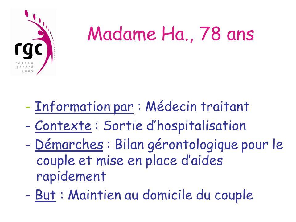 Madame Ha., 78 ans - Information par : Médecin traitant