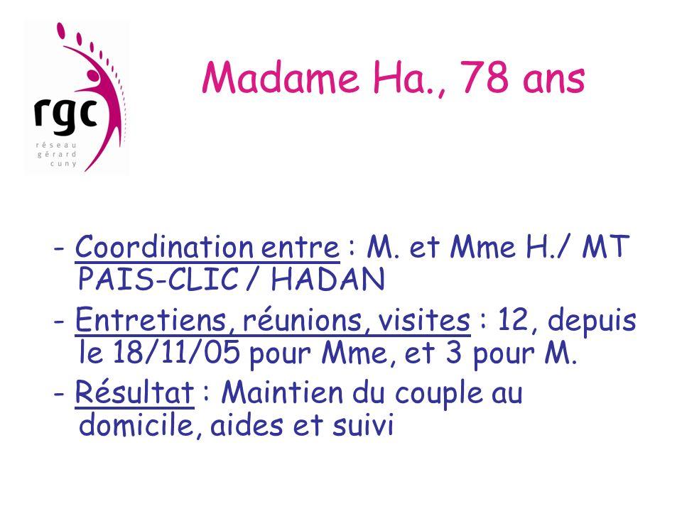 Madame Ha., 78 ans - Coordination entre : M. et Mme H./ MT PAIS-CLIC / HADAN.
