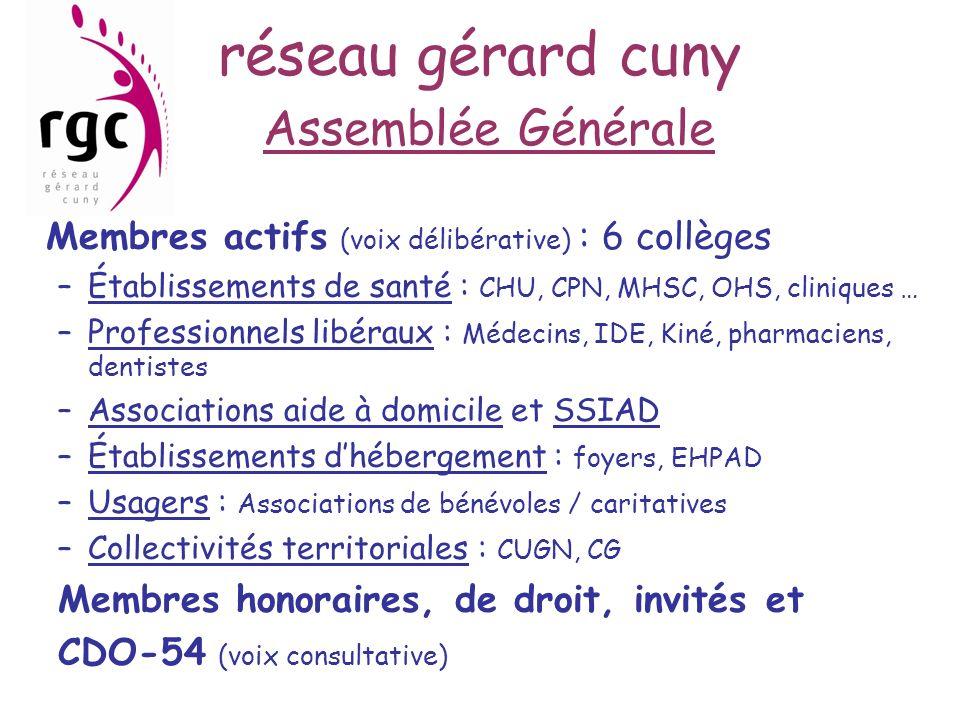 réseau gérard cuny Assemblée Générale