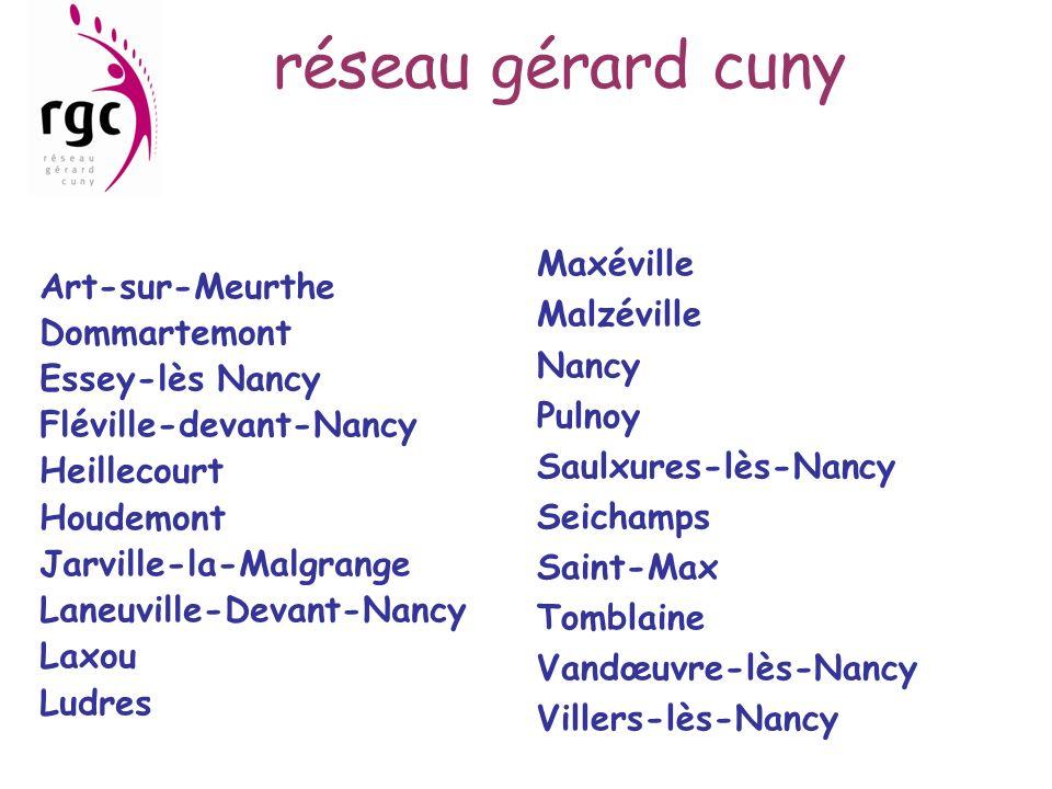 réseau gérard cuny Maxéville Malzéville Art-sur-Meurthe Dommartemont
