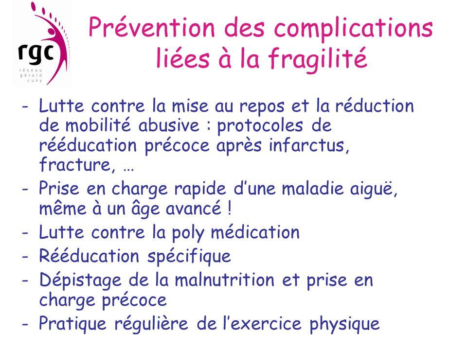 Prévention des complications liées à la fragilité
