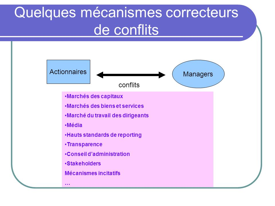Quelques mécanismes correcteurs de conflits