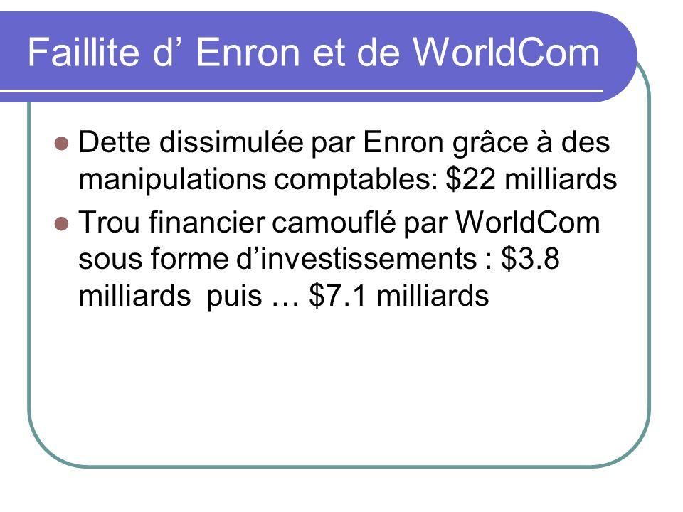 Faillite d' Enron et de WorldCom
