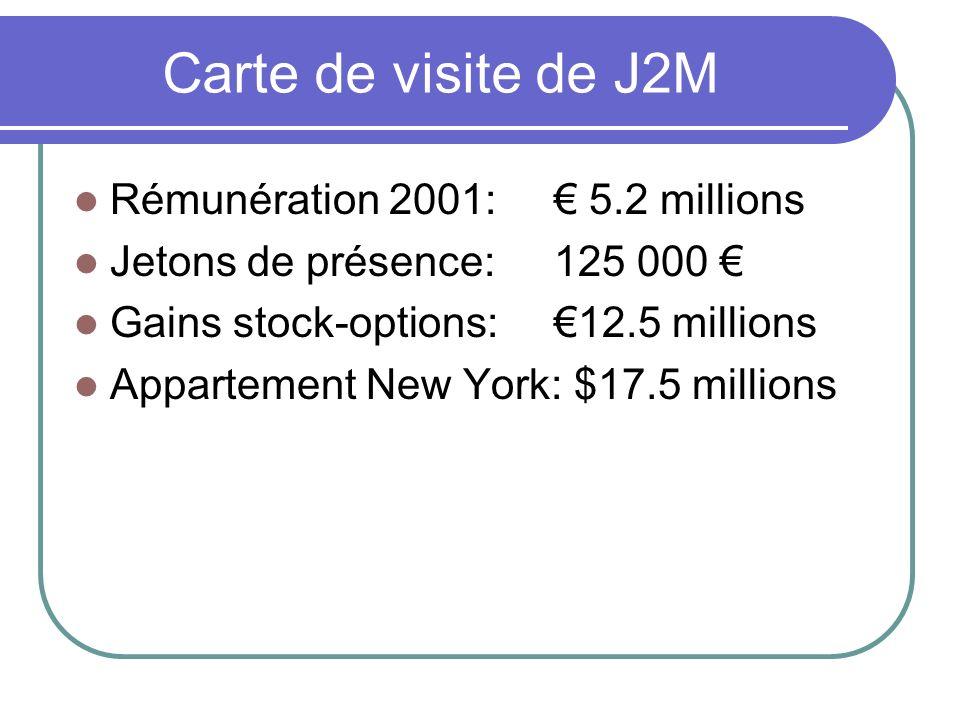 Carte de visite de J2M Rémunération 2001: € 5.2 millions