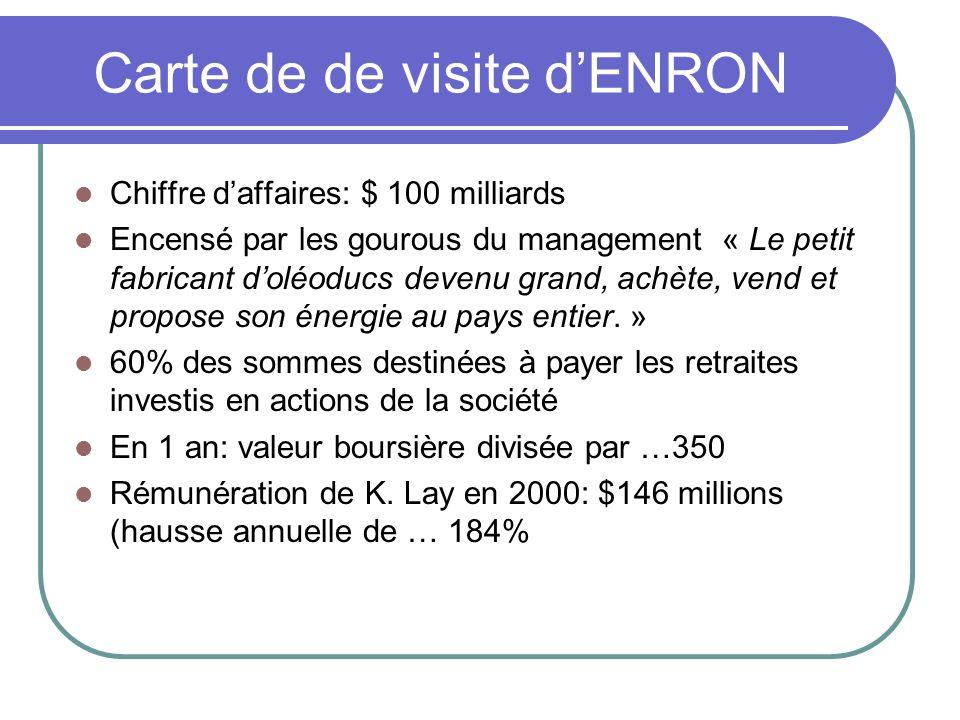 Carte de de visite d'ENRON