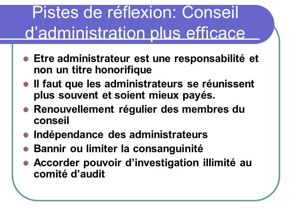 Pistes de réflexion: Conseil d'administration plus efficace
