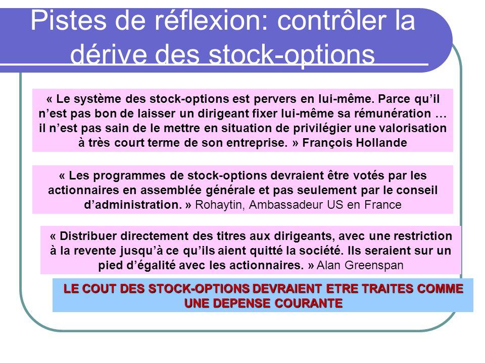 Pistes de réflexion: contrôler la dérive des stock-options