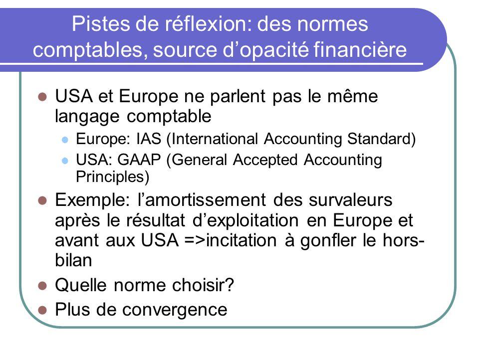Pistes de réflexion: des normes comptables, source d'opacité financière