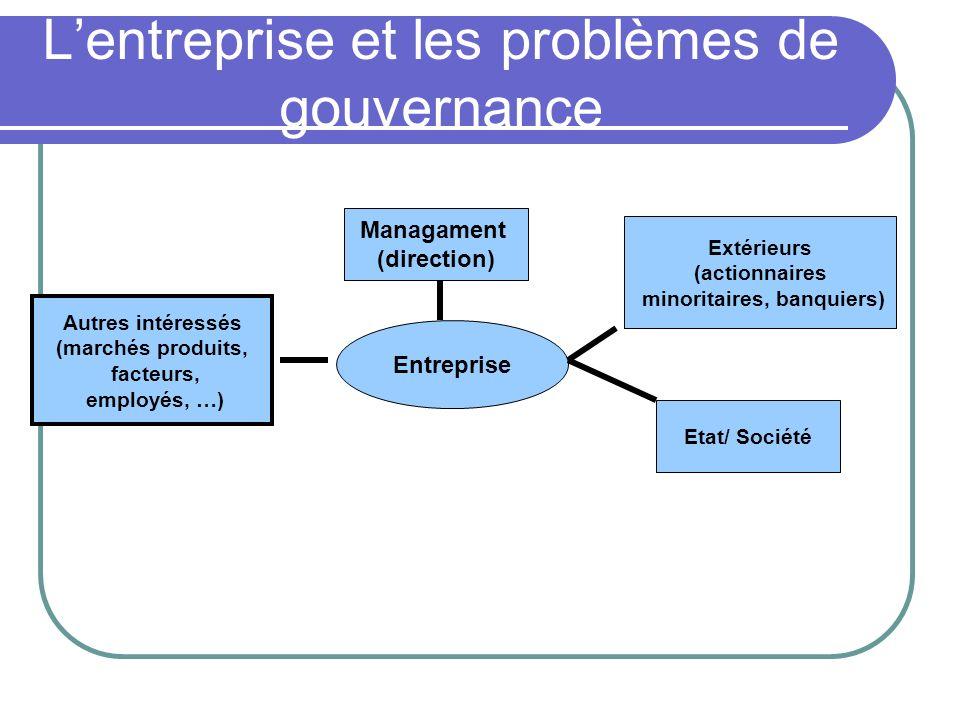 L'entreprise et les problèmes de gouvernance