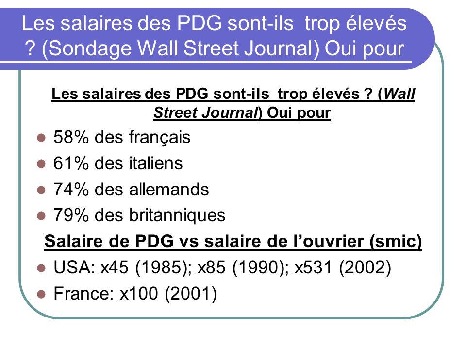 Salaire de PDG vs salaire de l'ouvrier (smic)
