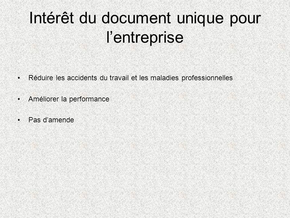 Intérêt du document unique pour l'entreprise
