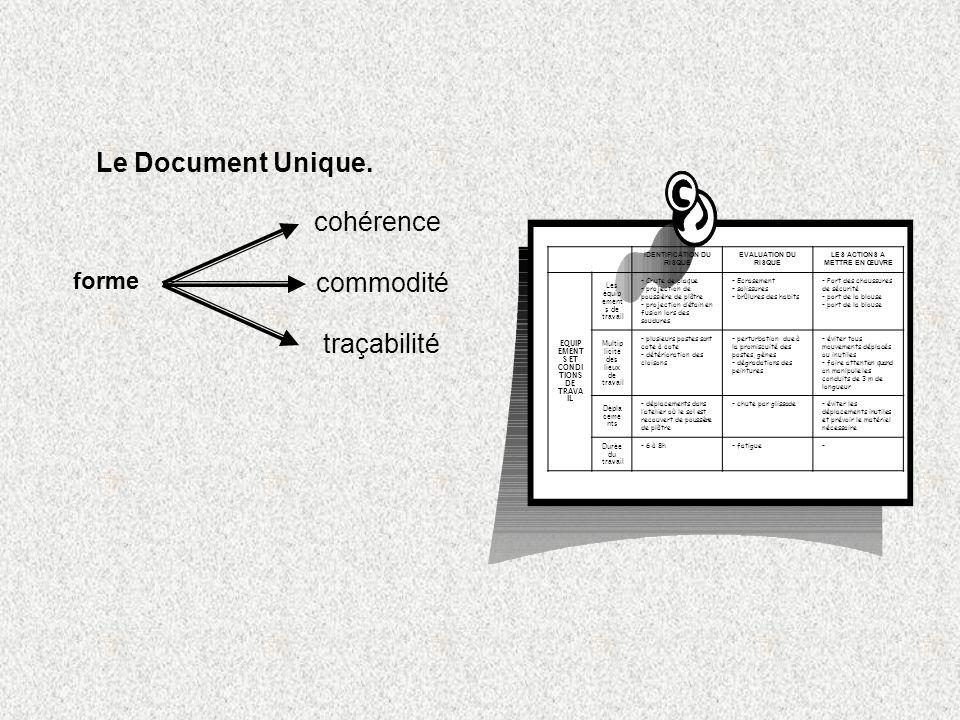 Le Document Unique. cohérence commodité traçabilité forme