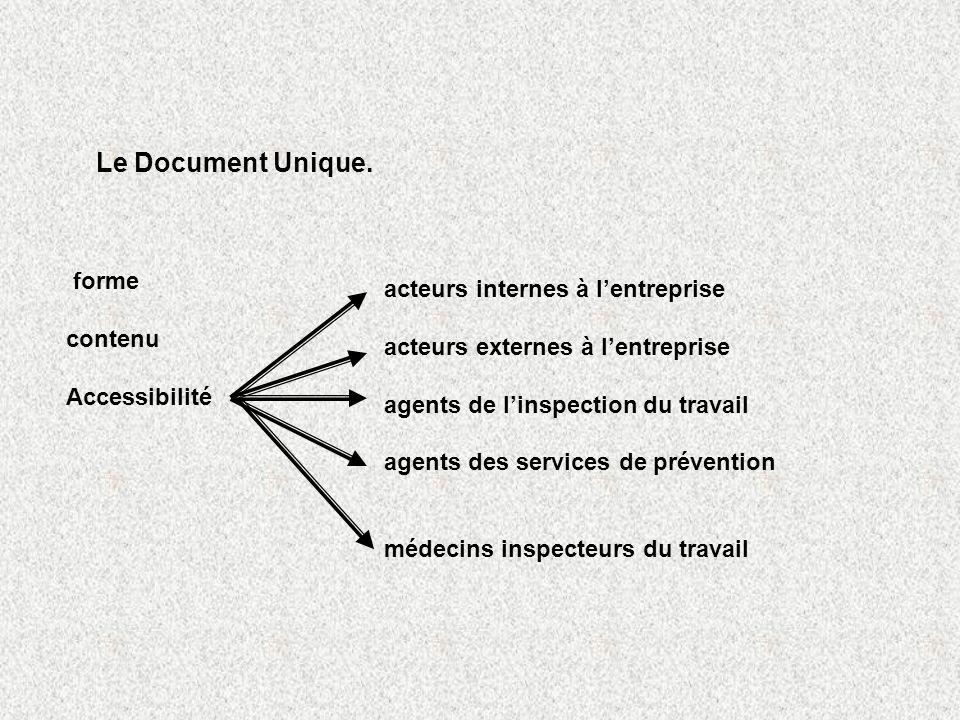 Le Document Unique. forme acteurs internes à l'entreprise contenu