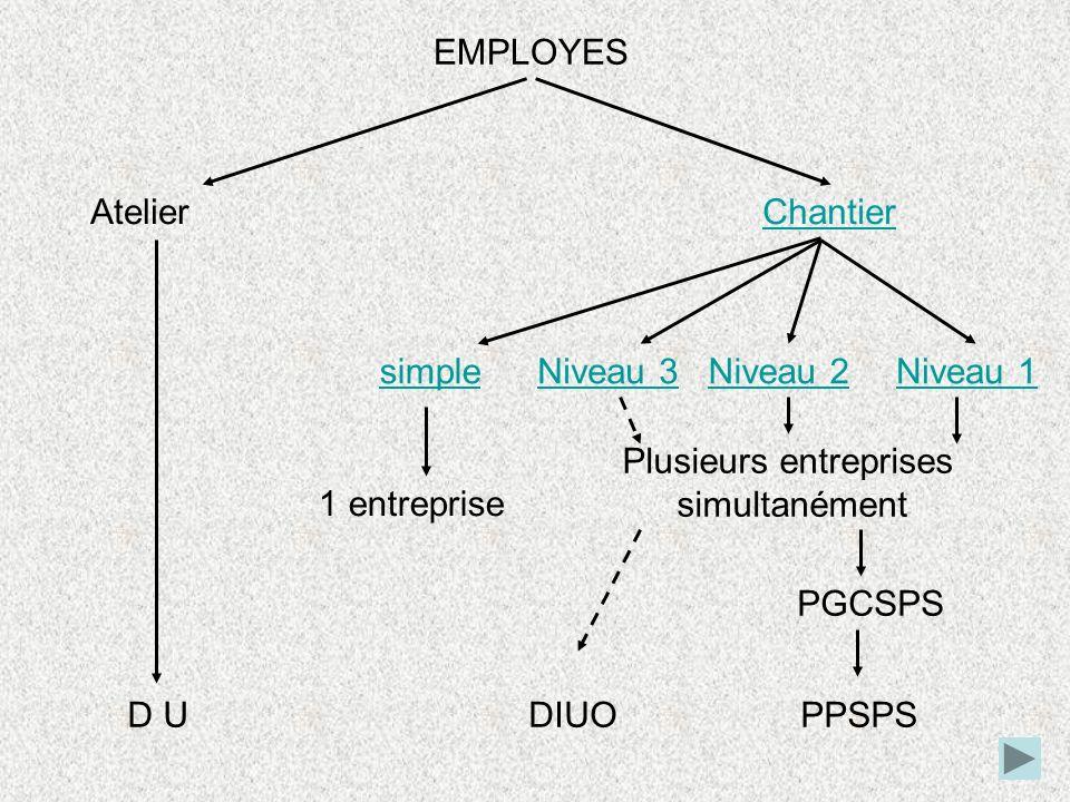 Plusieurs entreprises