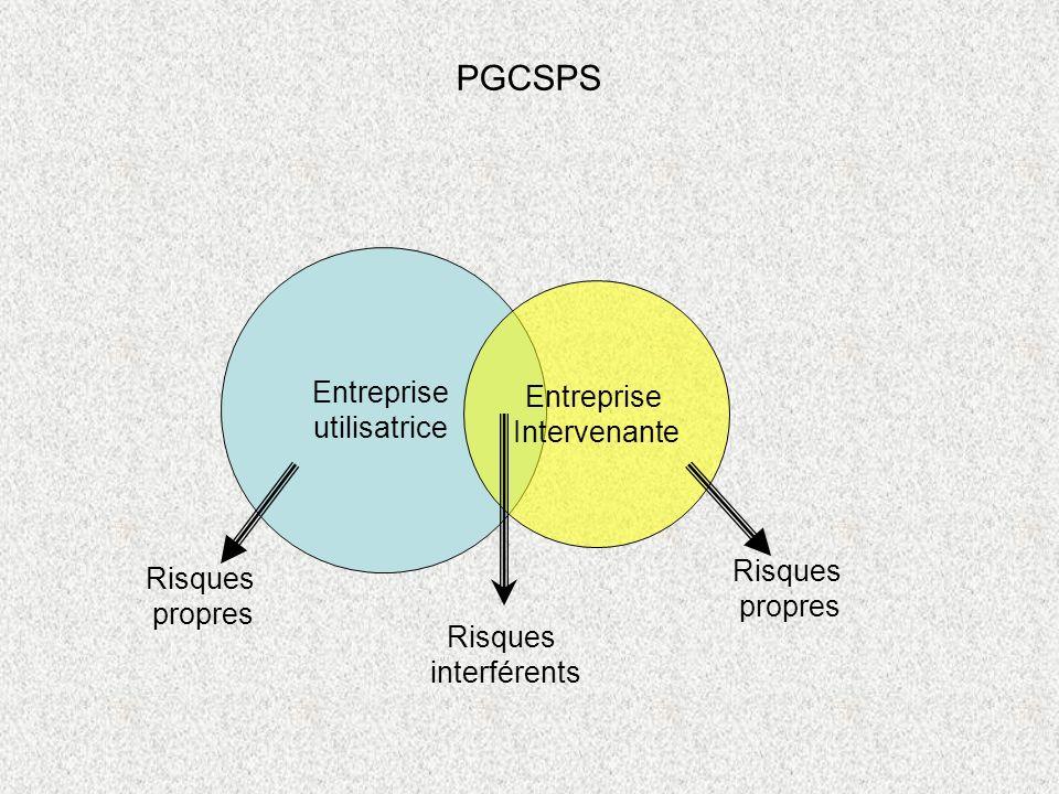 PGCSPS Entreprise utilisatrice Entreprise Intervenante Risques Risques
