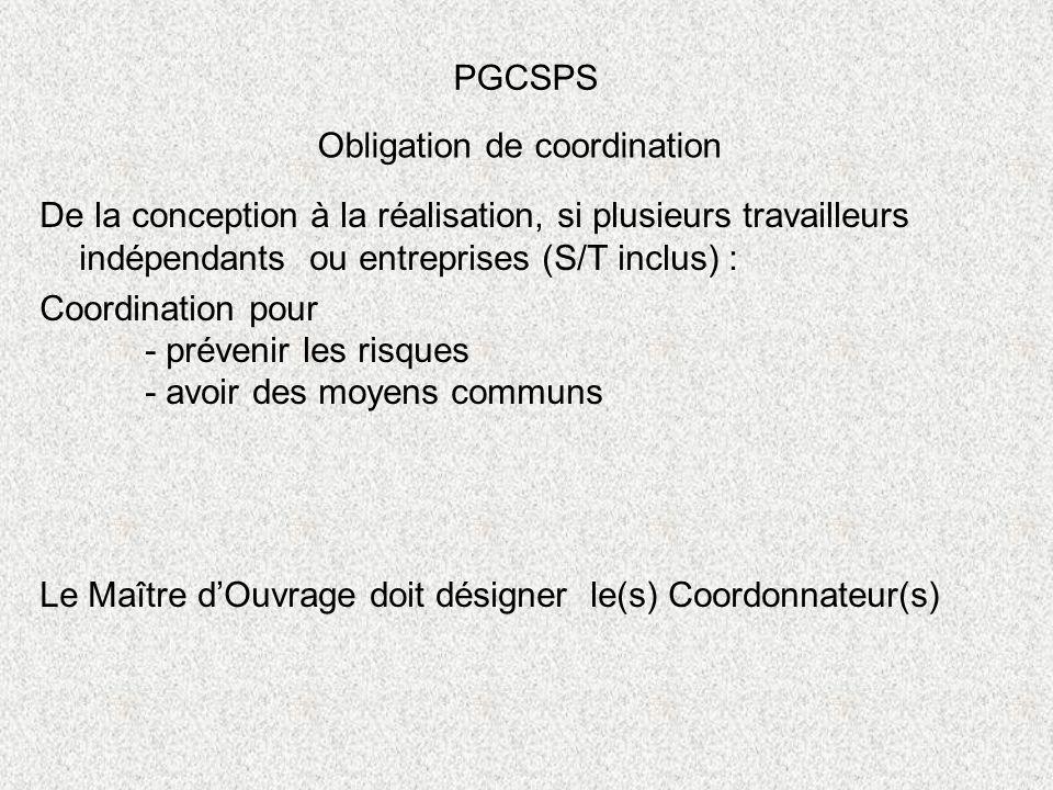 PGCSPS Obligation de coordination. De la conception à la réalisation, si plusieurs travailleurs indépendants ou entreprises (S/T inclus) :
