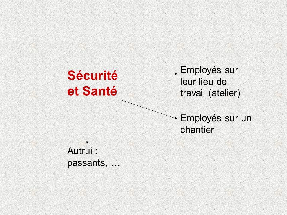 Sécurité et Santé Employés sur leur lieu de travail (atelier)