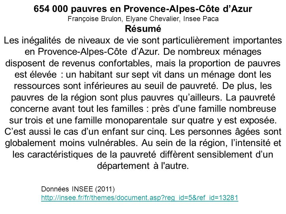 654 000 pauvres en Provence-Alpes-Côte d'Azur