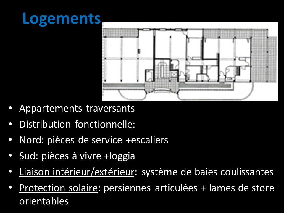 Logements Appartements traversants Distribution fonctionnelle: