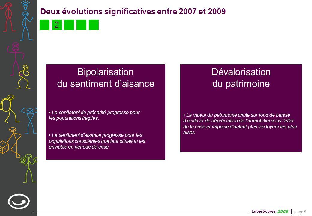 Un rapport différencié au crédit et à la consommation