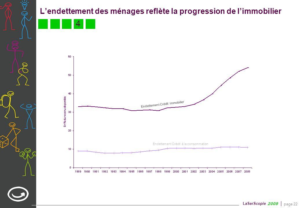 4 Les Contraints concentrent l'endettement 72/ 43 /71 99/ 148 /168