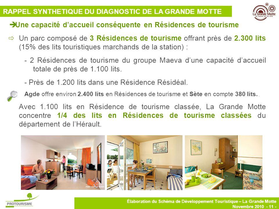Une capacité d'accueil conséquente en Résidences de tourisme