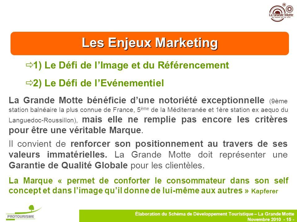 Les Enjeux Marketing 1) Le Défi de l'Image et du Référencement