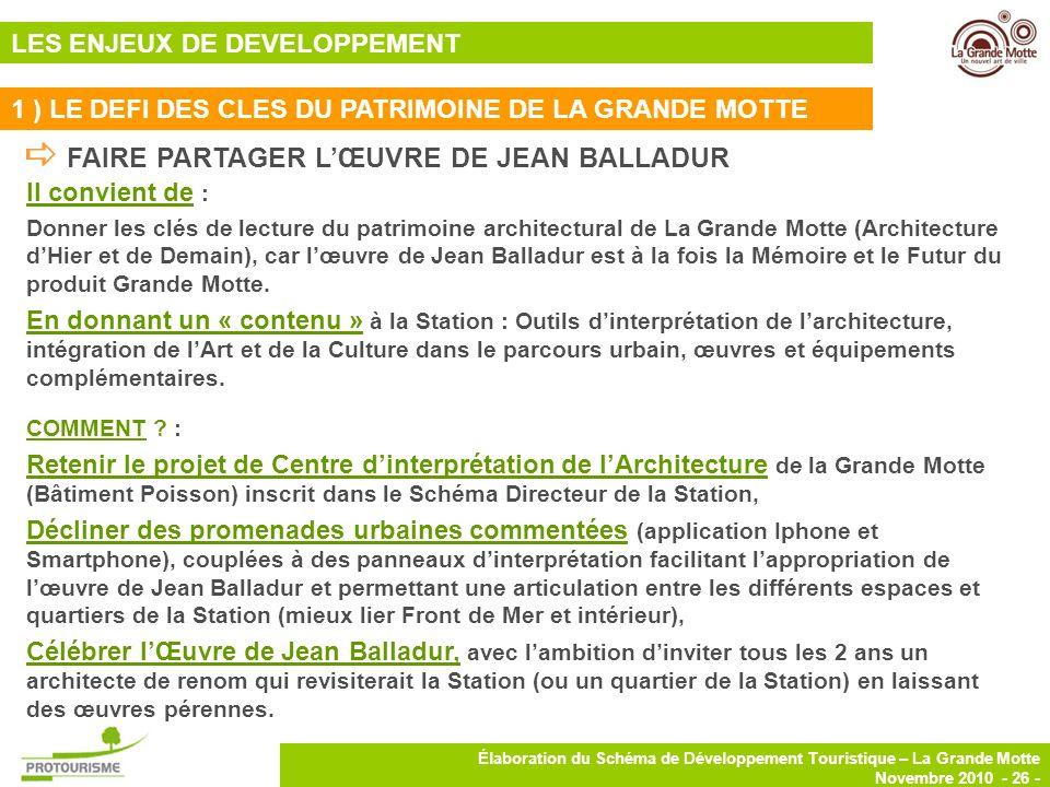 FAIRE PARTAGER L'ŒUVRE DE JEAN BALLADUR