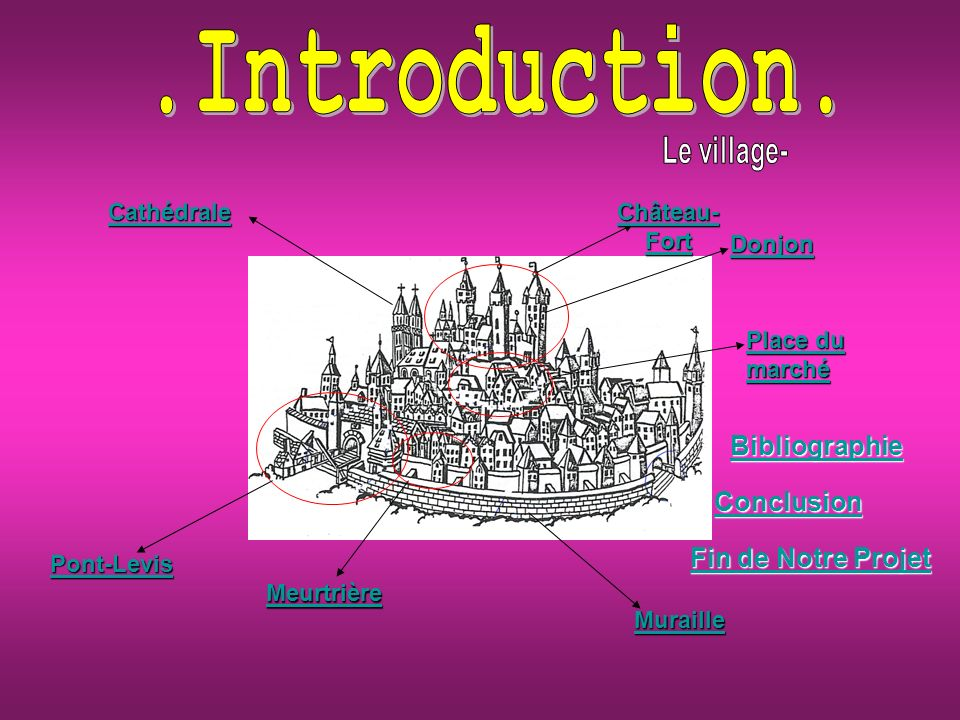 .Introduction. Le village- Bibliographie Conclusion