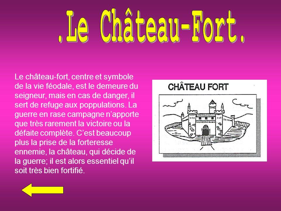 .Le Château-Fort.