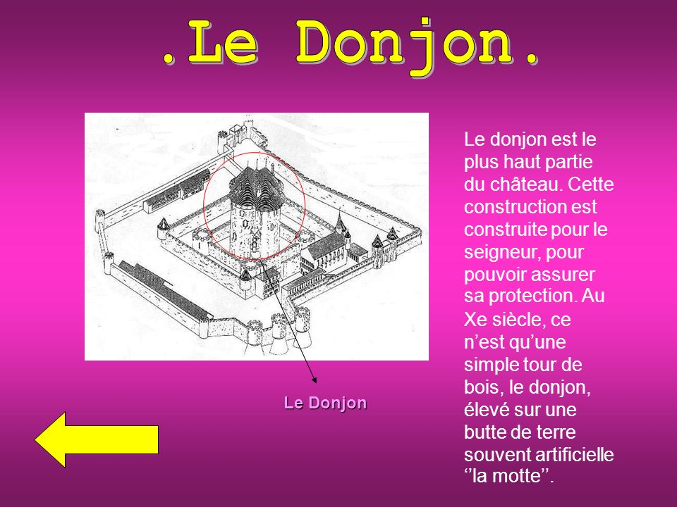 .Le Donjon.