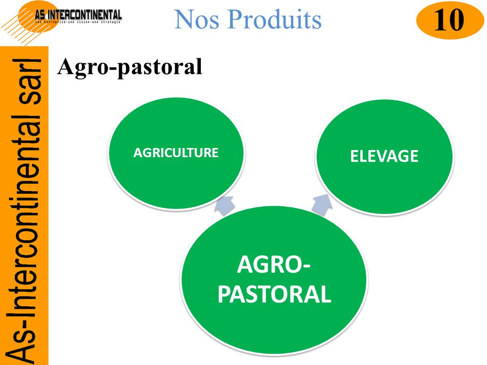 Nos Produits 10 Agro-pastoral AGRO-PASTORAL AGRICULTURE ELEVAGE