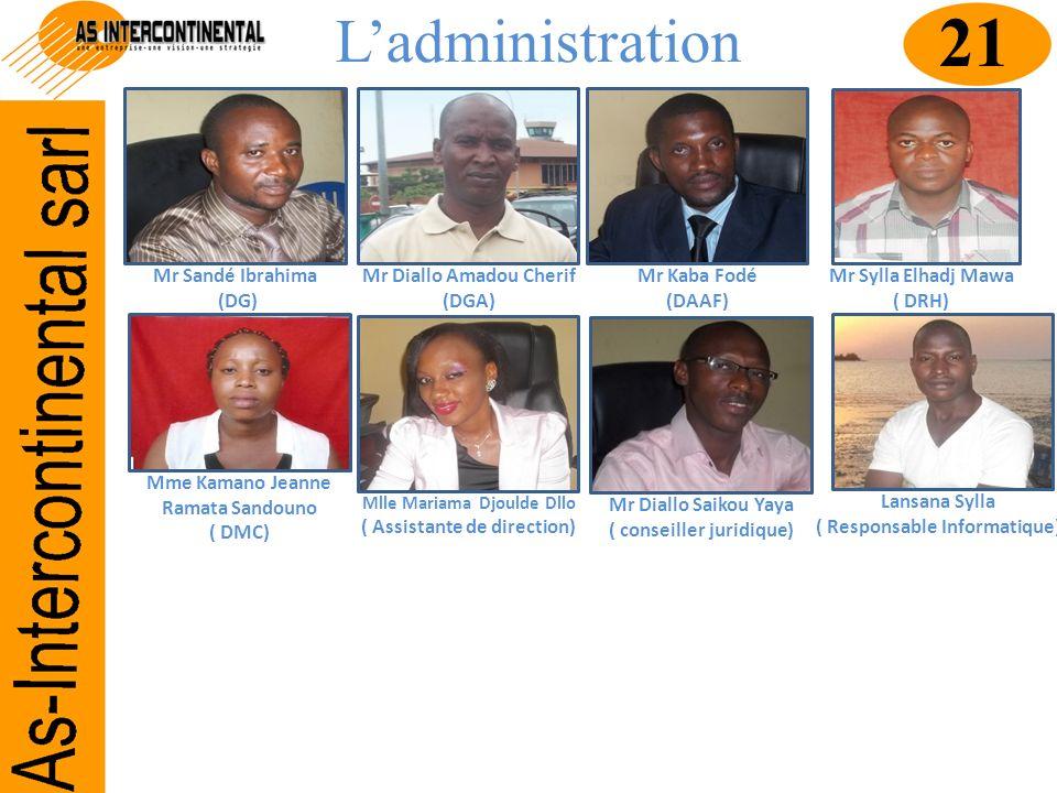 21 L'administration Mr Sandé Ibrahima (DG)
