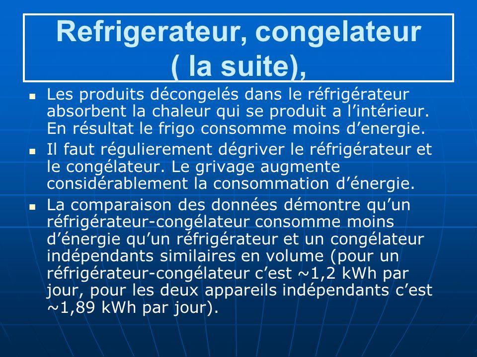 Refrigerateur, congelateur ( la suite),