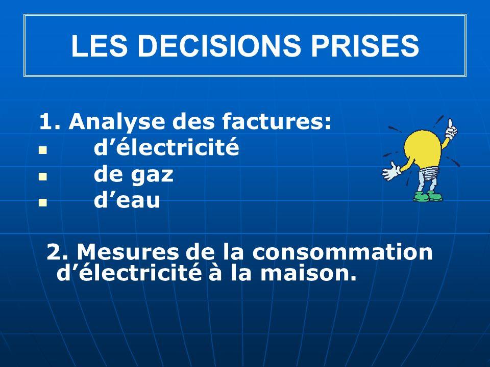 LES DECISIONS PRISES 1. Analyse des factures: d'électricité de gaz