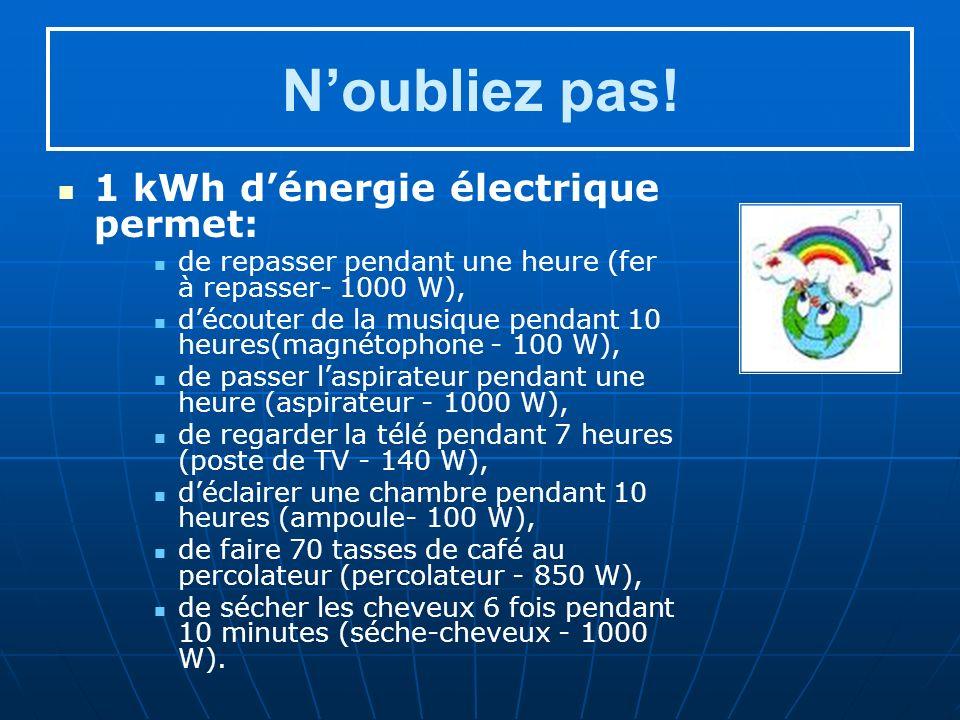 N'oubliez pas! 1 kWh d'énergie électrique permet: