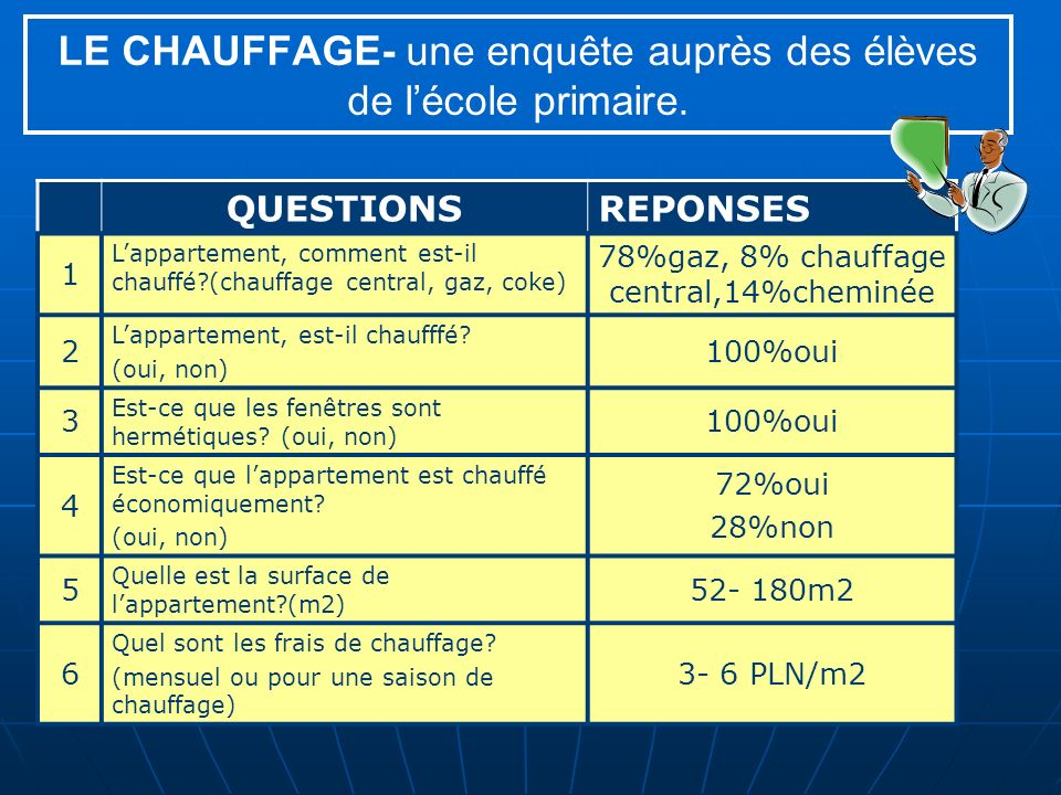 LE CHAUFFAGE- une enquête auprès des élèves de l'école primaire.