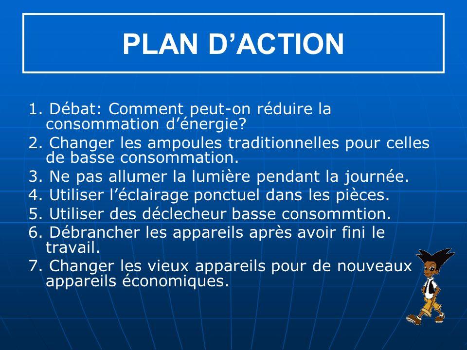 PLAN D'ACTION 1. Débat: Comment peut-on réduire la consommation d'énergie